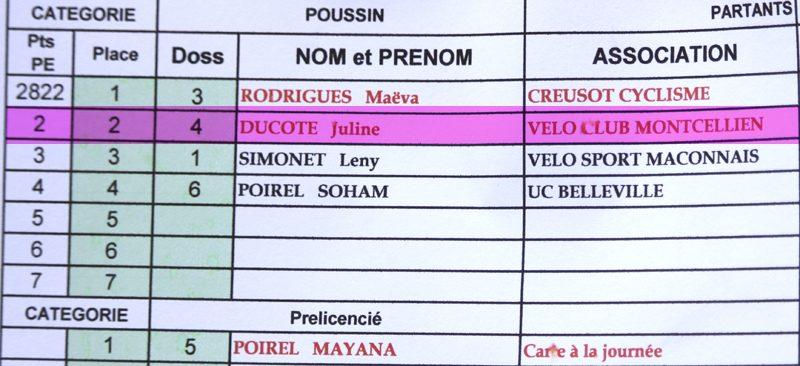 2016-06-19 Crêche sur Saône (40)