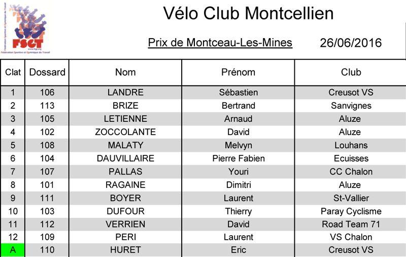 Fichier courses Prix de Montceau-1